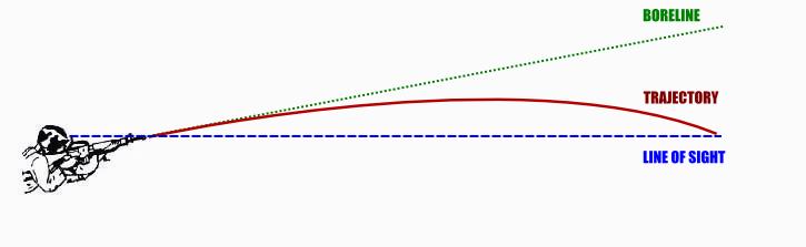 how to change spacing before bullet in word